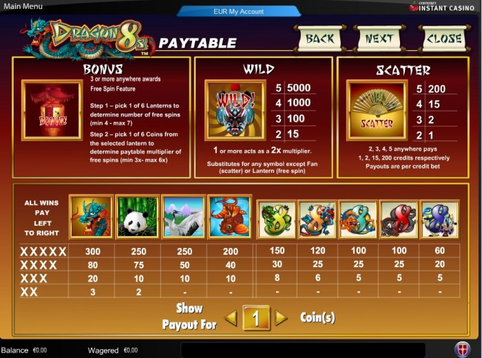 The free spins in Dragon 8's