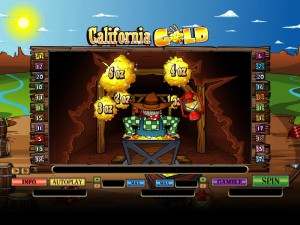 California Gold NextGen Gaming slot free spins